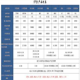 深圳国外期货纯手续费刷单代理