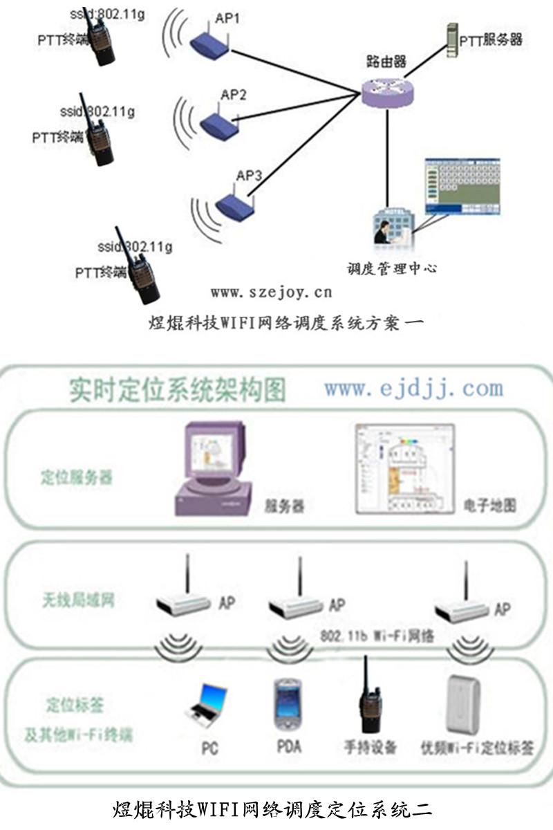 (1)采用数字无线对讲系统基站异频中转