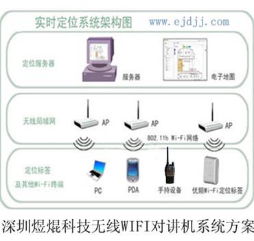 对讲机无线信号覆盖 工程