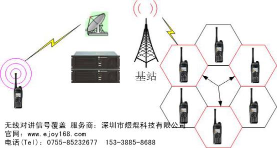 珠海无线对讲机销售优惠促销