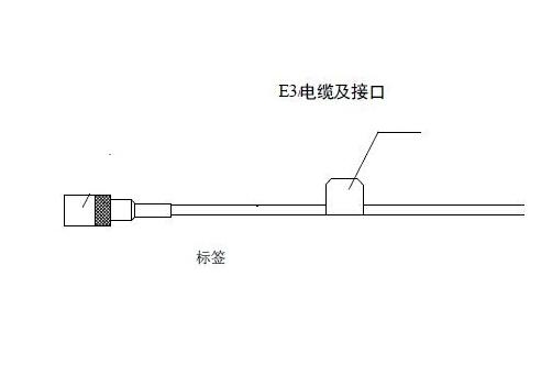 D75S线缆  OSN3500线缆