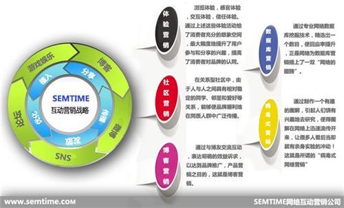 0互动营销公司_北京品众互动网络营销技术有限公司_北京品众