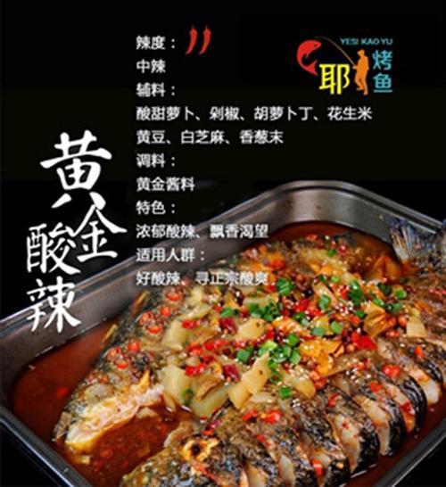 中国美食手绘串串