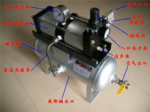福建增压泵,威速特增压泵储气罐