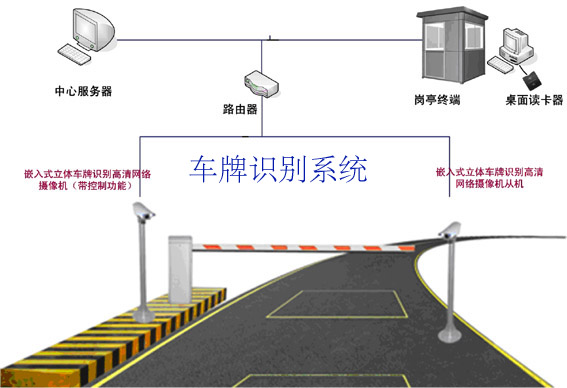 石家庄停车场收费系统_停车场计时收费系统