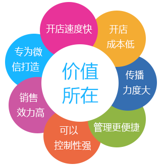 【广州市分销系统开发报价】工艺品百货微信