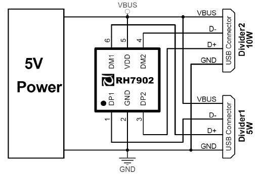 首页> 电子元器件 ic集成电路 逻辑ic >双通道快速充电识别ic-rh7902a