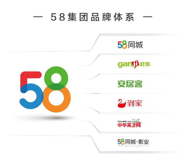 武汉 信息标签:武汉,58同城