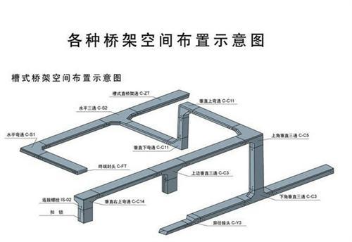 也可采用沿金属线槽(电缆桥架)