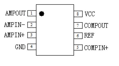 电压比较器迟滞:±7mv(14mv)