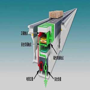 西藏供电系统按系统接线布置方式可分为放射式