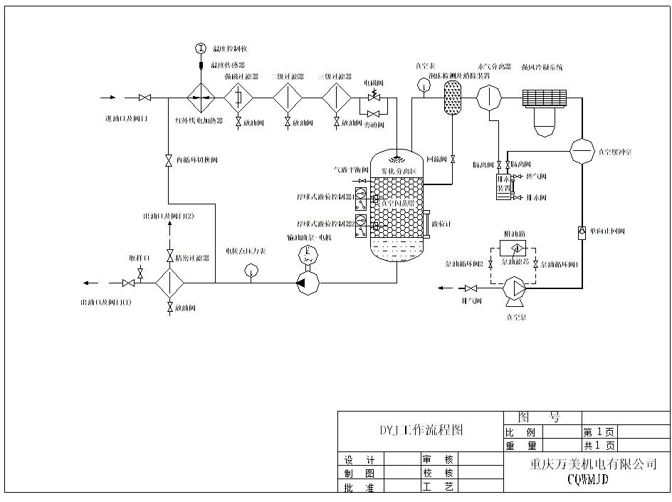 接触器联锁正反转电路plc流程图