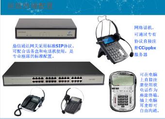 网络电话及呼叫中心
