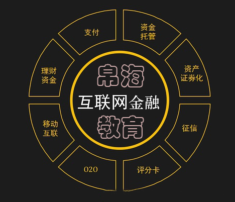 杭州互联网金融供应行业领先
