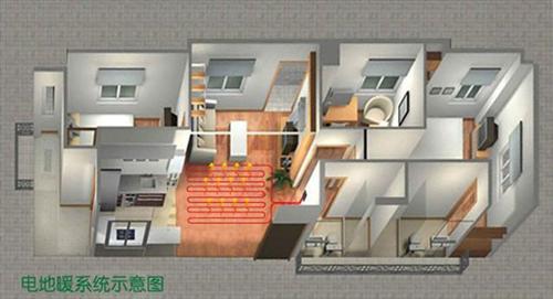 汗蒸房,碳晶墙暖,电地暖,地暖反射膜,绝缘胶泥,接线卡子,温控器等系