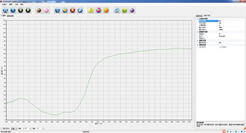 光谱仪|嘉仪自动化生产光谱仪|分光检测光纤光谱仪