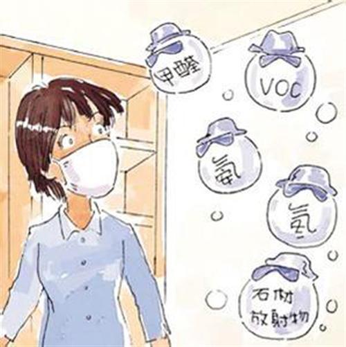 合肥室内污染治理_合肥室内污染_CMA资质(查看)