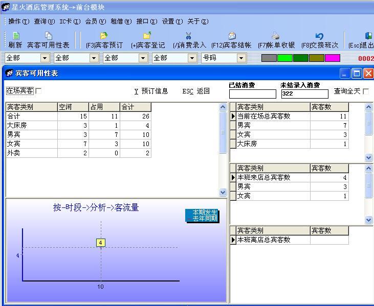 新版酒店收银软件,176客房收银管理系统