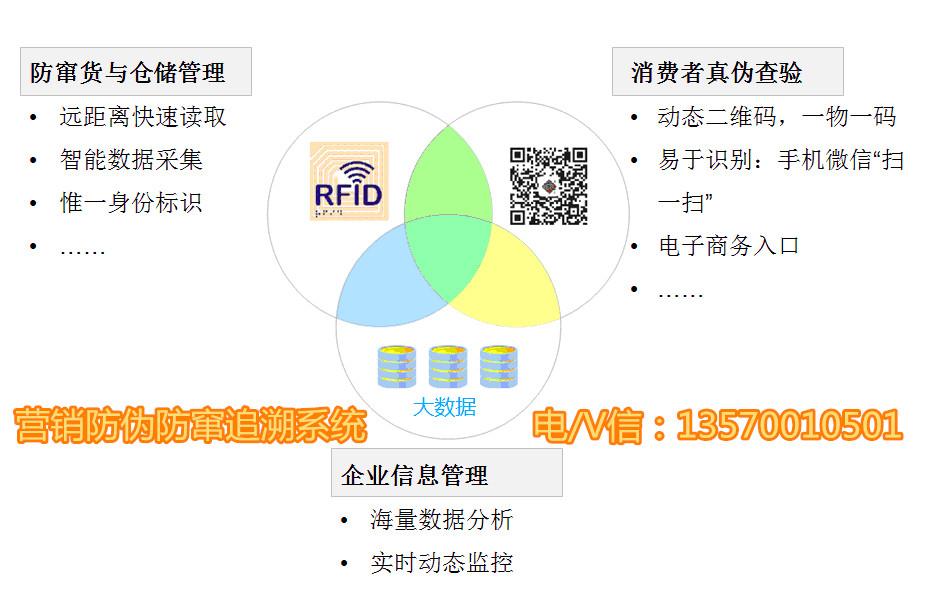 种子二维码标签溯源管理系统功能