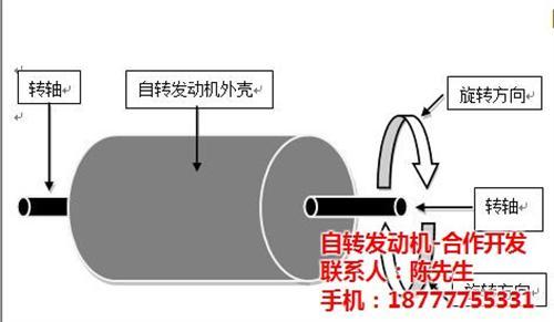 江苏汽车发动机技术投资,自有科技,汽车发动机技术投资公司