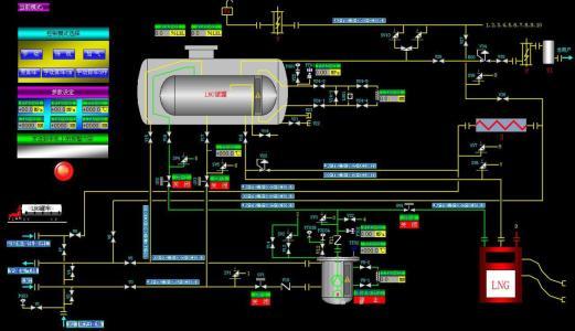 高层住宅燃气管道设计存在的问题