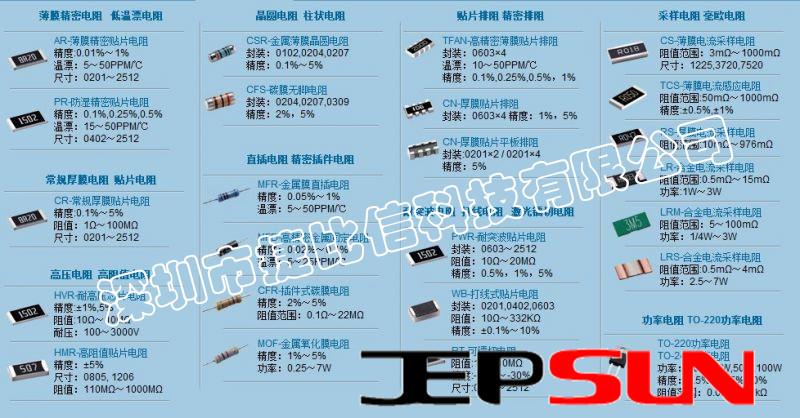 LRP12FTDRR015大功率合金电阻