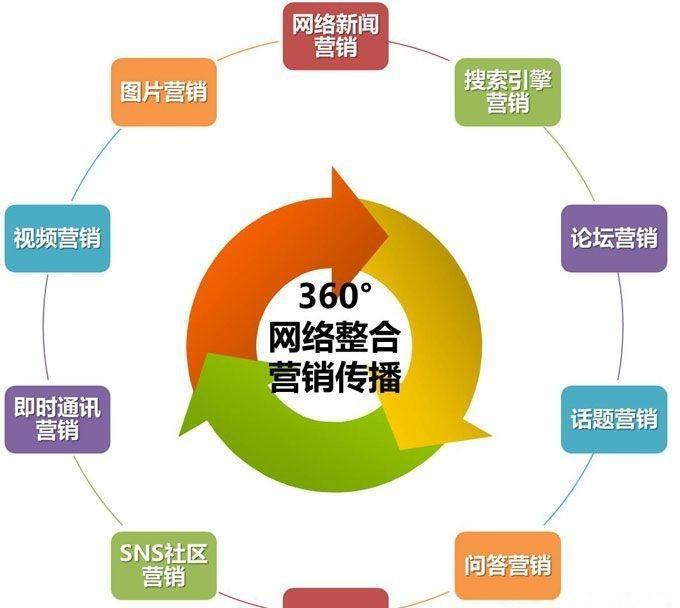 广州平面设计培训课程,越秀UI平面设计培训全能班