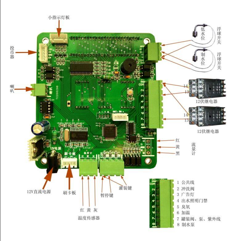 电路板 济南新蓝光防复制刷卡投币自动售水机主板供应 手机版