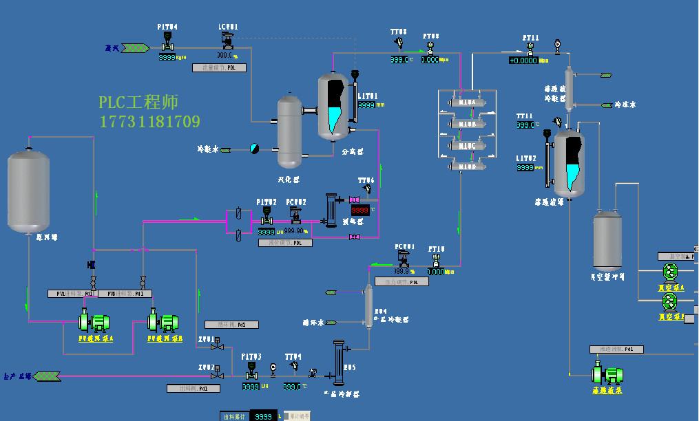 plc硬件编程人员