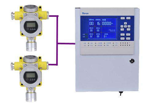 现场检测氮气气体探测器 多通道氮气气体控制器