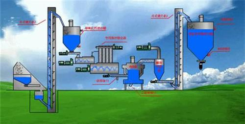 钙华机械(多图)|鱼台氢氧化钙设备厂家
