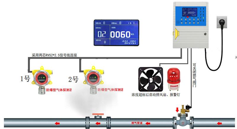 氮气气体报警器 工业可燃气体泄漏防爆报警装置