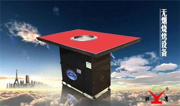 为什么说东莞洪鹰设计油烟净化器设计方案是最可靠的