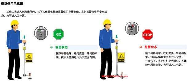 YJ-FB本安型人体静电释放器