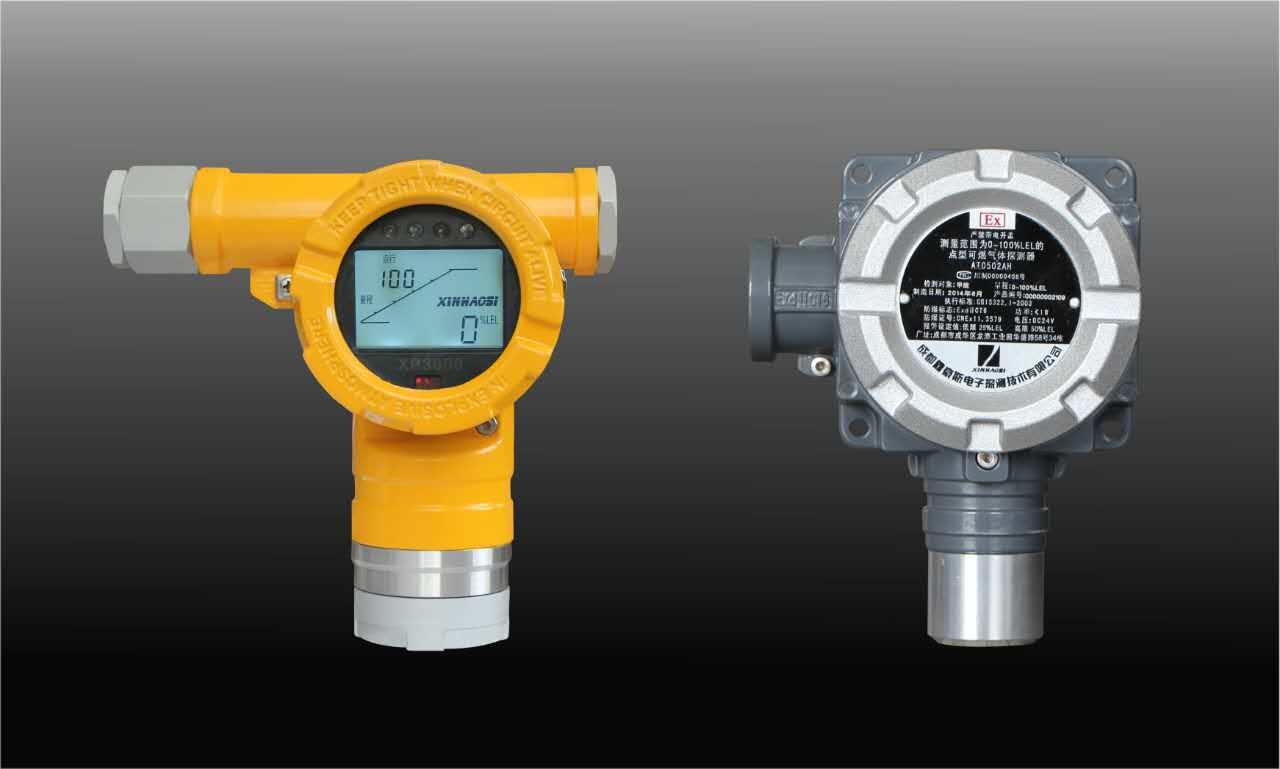 气体探测器,无损检测仪器设备耗材工程