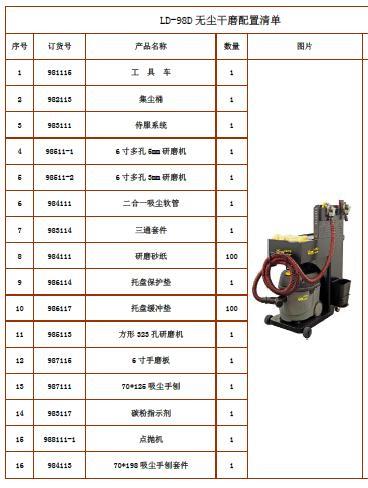 大黄蜂98D+无尘干磨机 七合一打磨机