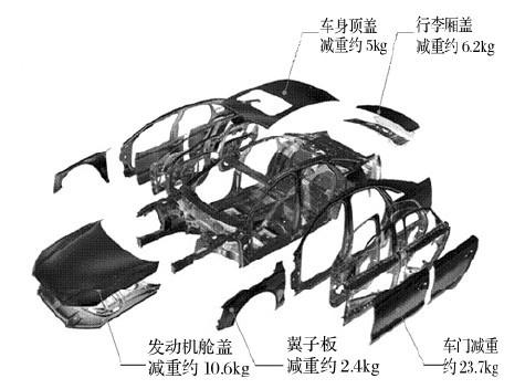 供应优质汽车冲压用铝合金板材