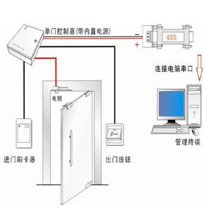 供甘肃兰州新区门禁系统设备和皋兰门禁系统安装施工