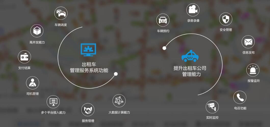 出租车管理系统平台,多城市上线,运营稳定,功能详解。