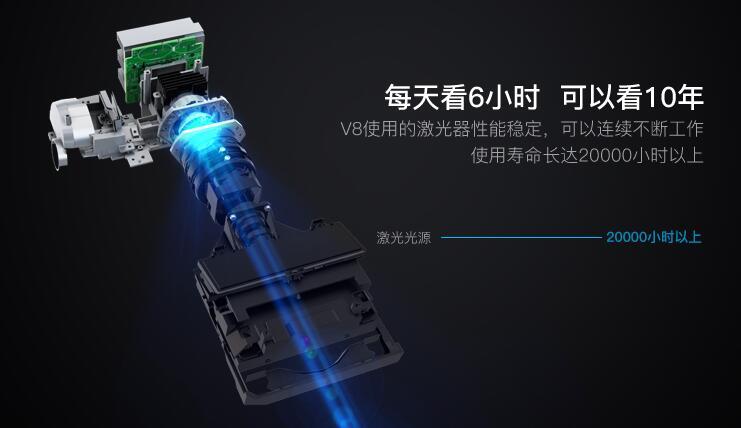 河南丰唐物联新品—艾洛维激光电视V8