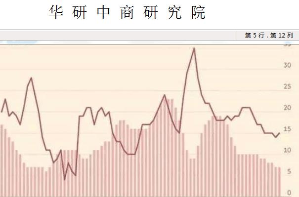 中国_血液制品(血制品)行业市场规模预测分析投资战略规划研究报告2017-2022年