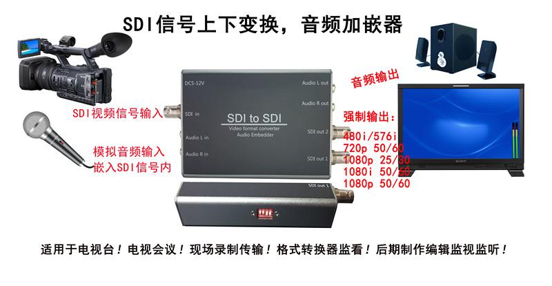 直销HDMI转SDI视频接口转换,格式转换器