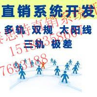 郑州赛思特双轨制直销系统