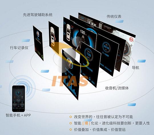 网联汽车系统|香港华美创集团华一汽车科技(ITAS)融智系列