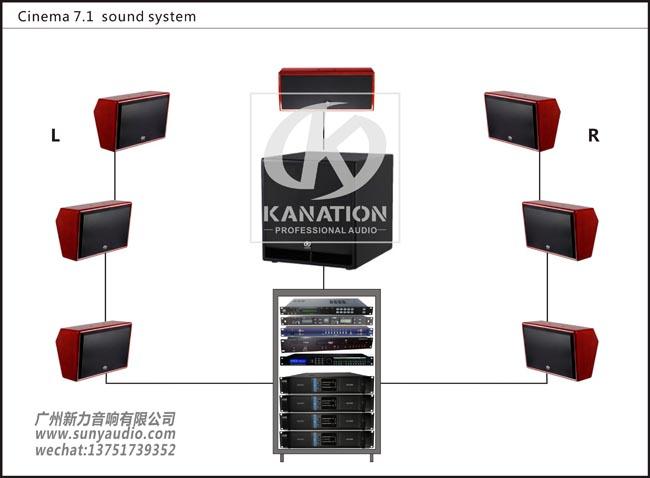 影院7.1声道音响系统