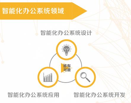 郑州软件开发公司