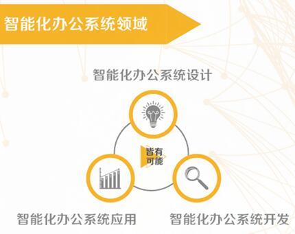 上海软件定制开发公司