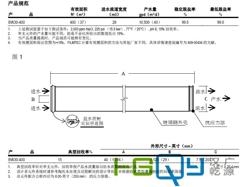 现货供应美国陶氏BW30-400苦咸水淡化反渗透膜元件