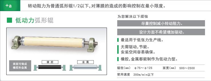 日本KSK低动力弧度可调
