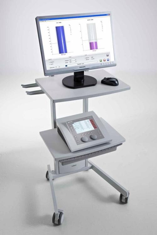 比利时Gymna生物刺激反馈治疗仪(Myo 200)